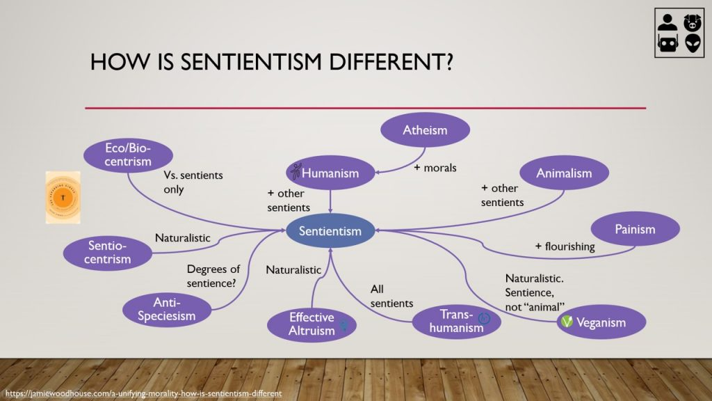 Sentientismi